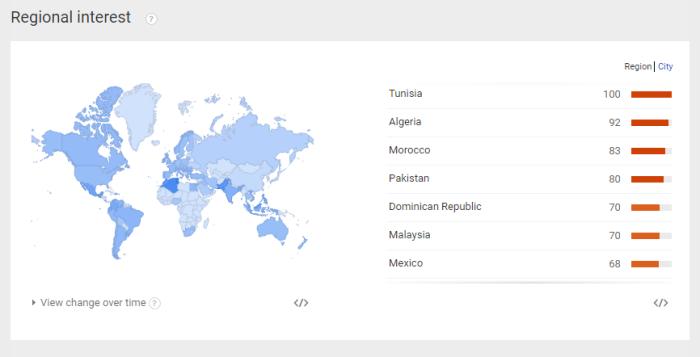 Google Trends, 'Google'
